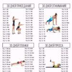 Что делать после приобретения абонемента в фитнес-клуб: составляем программу тренировок